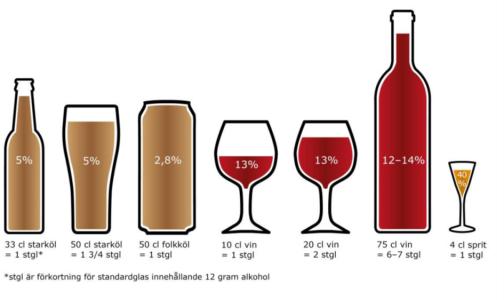 hur många cl sprit i en öl